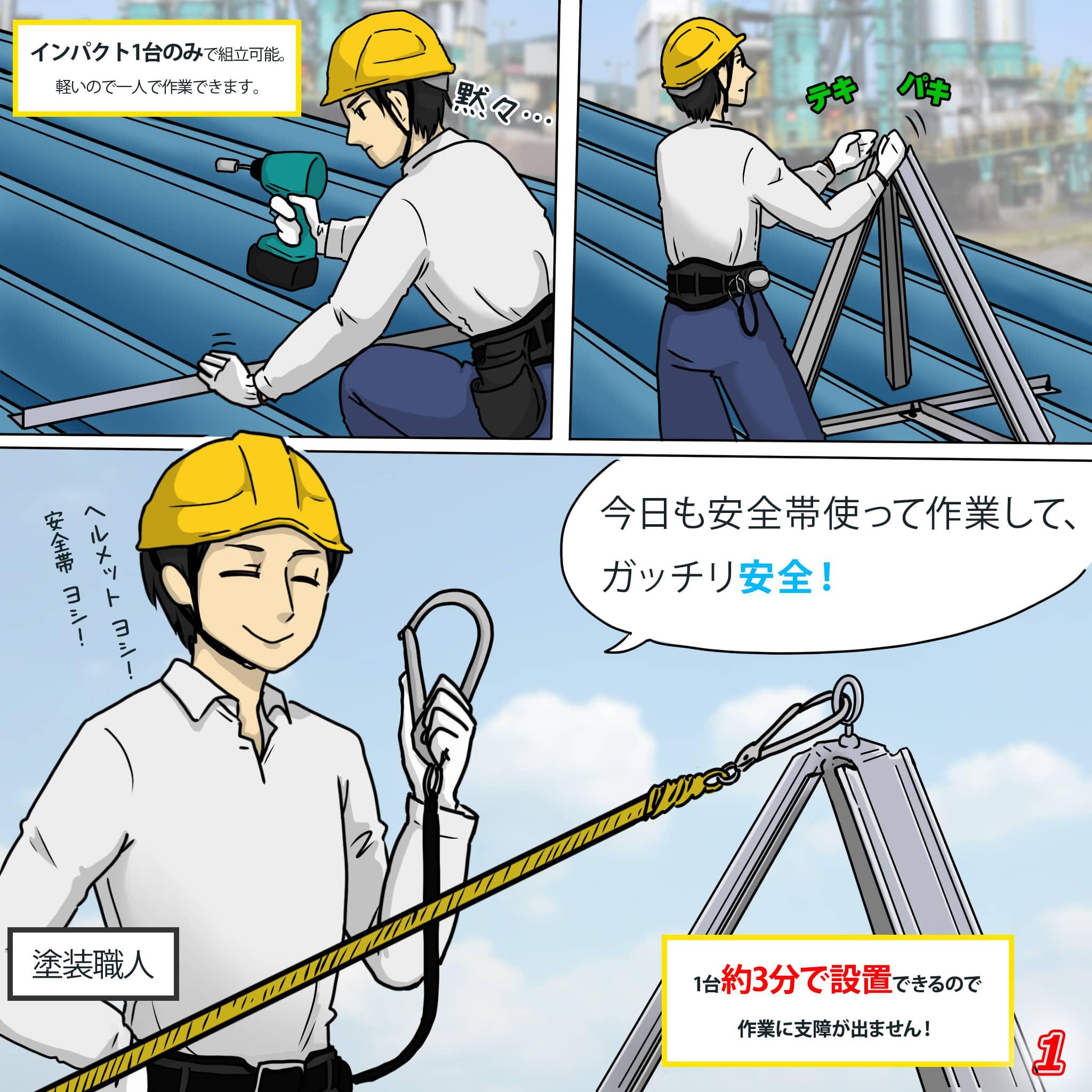 折板屋根上でペンキ屋さんが三脚支柱を設置し安全帯を使用して塗装しているマンガ
