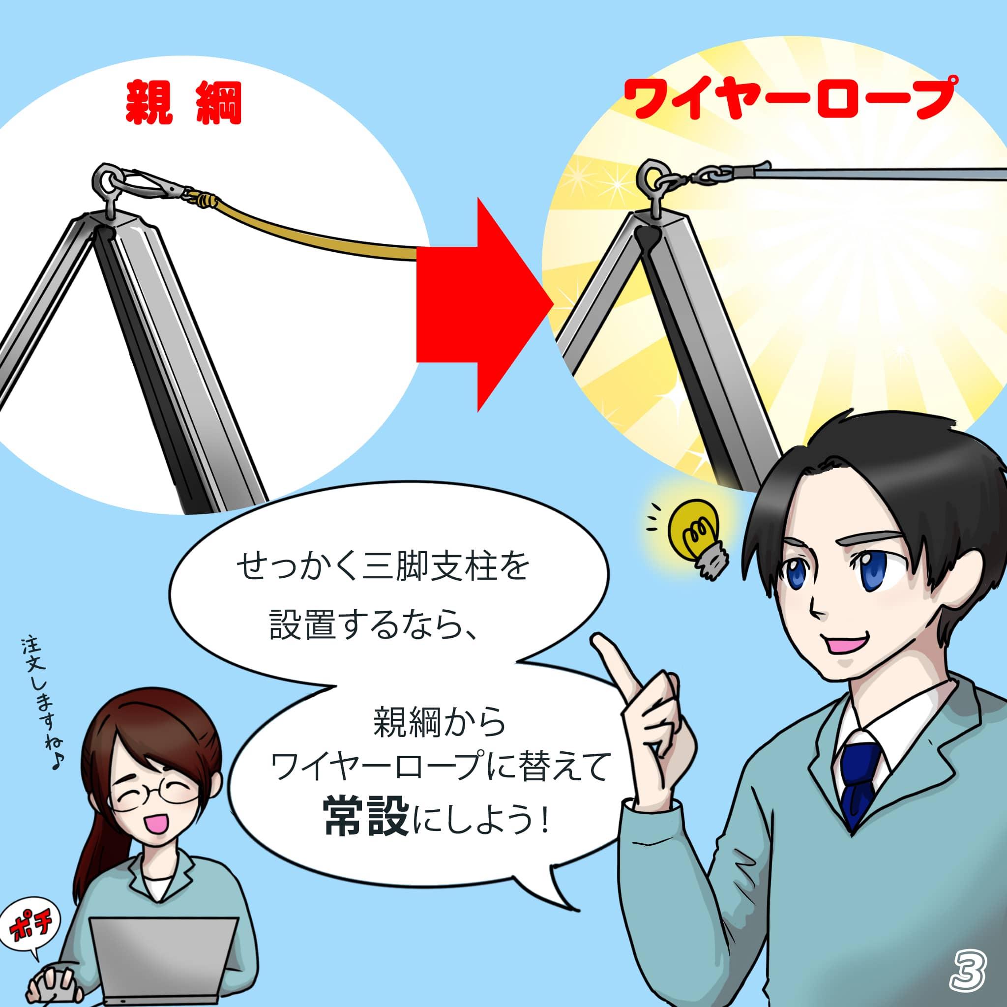 せっかく三脚支柱を設置するなら親綱ではなくワイヤーロープを設置し常設しようと提案するマンガ